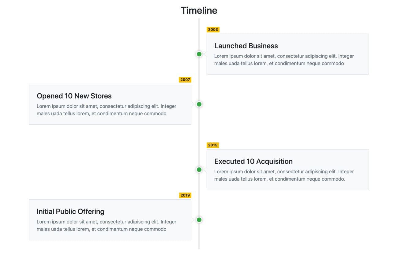 Bootstrap Timeline Design
