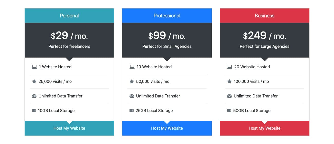 Bootstrap Pricing Table Design